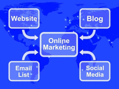 Online-Marketing-author-website