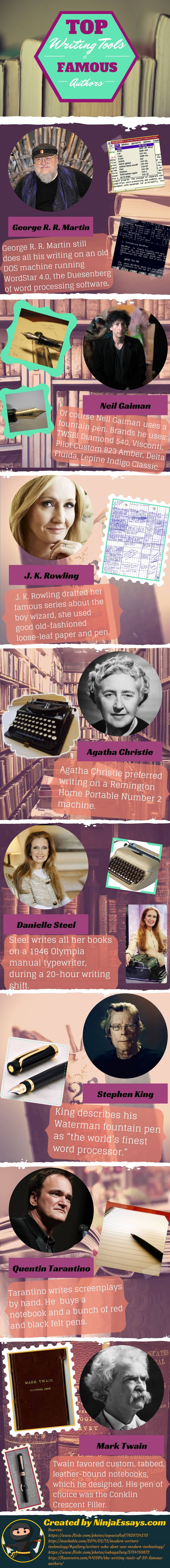 The-Writing-Tools-of-20-Famous-Authors