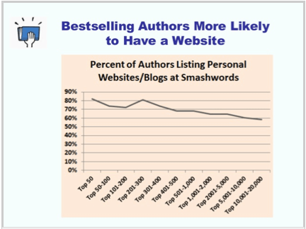 Smashwords survey results Freebie Friday: 2014 Smashwords Survey Reveals New Opportunities for Indie Authors!