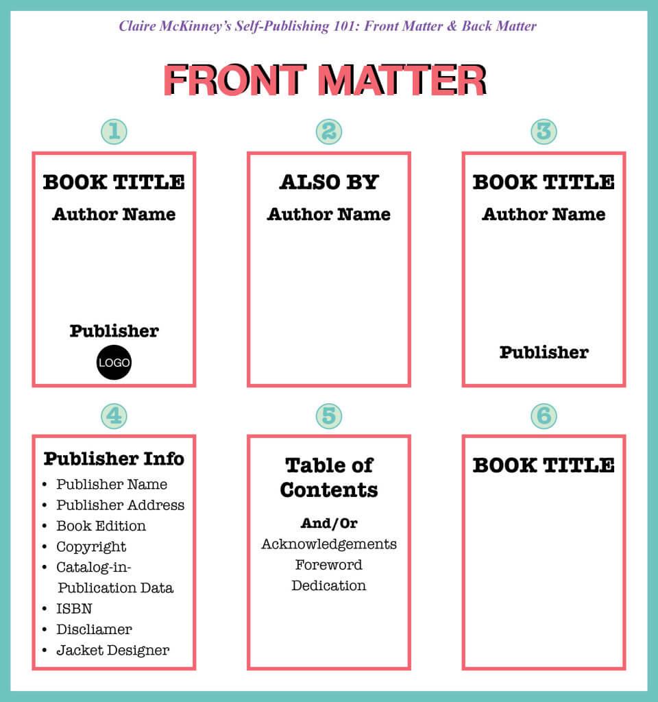 Front-Matter