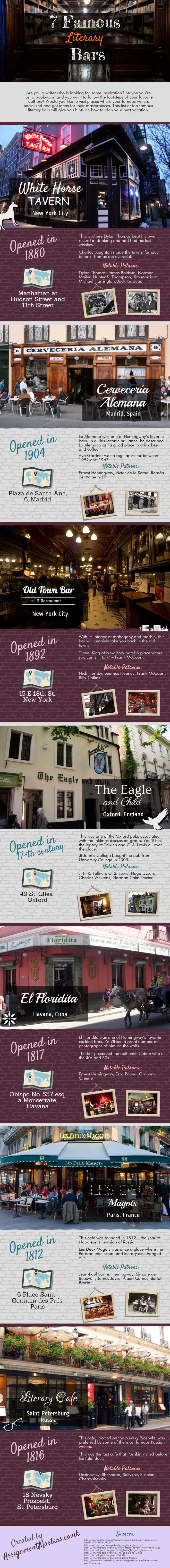 Infographic-Top-7-Famous-Literary-Bars-by-AssignmentMastrers_co_uk
