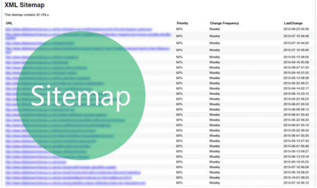 XML-Sitemap-SEO-for-authors